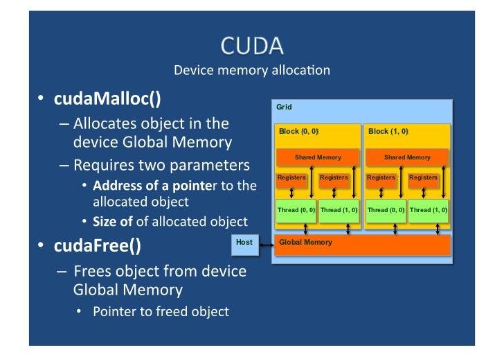 <ul><li>cudaMalloc() </li></ul><ul><ul><li>Allocates object in the device Global Memory </li></ul></ul><ul><ul><li>Require...