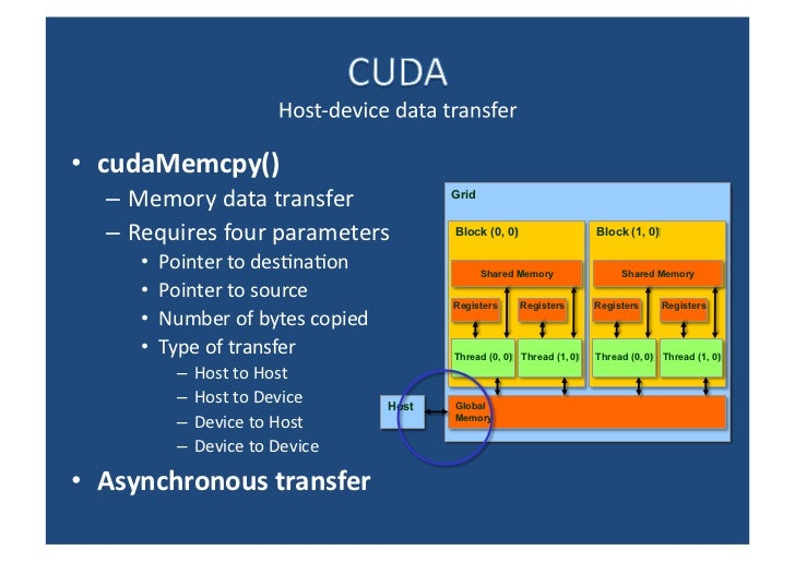 <ul><li>cudaMemcpy() </li></ul><ul><ul><li>Memory data transfer </li></ul></ul><ul><ul><li>Requires four parameters </li><...