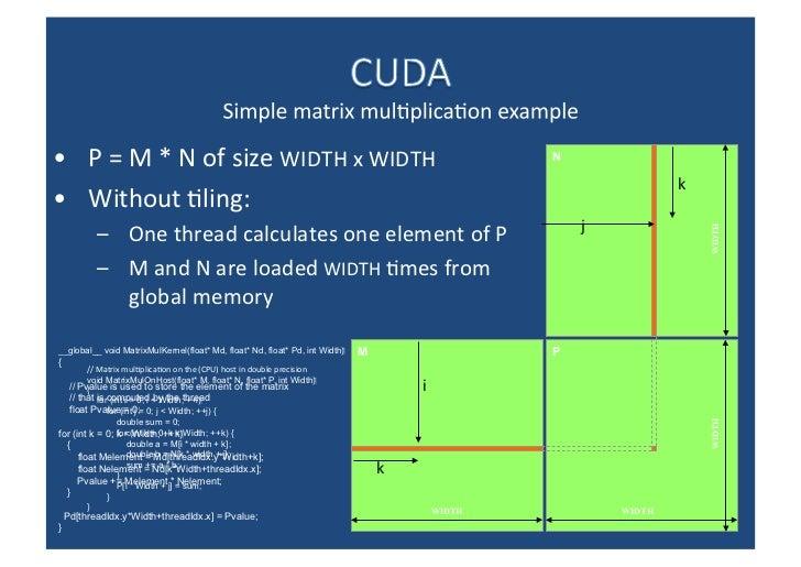 <ul><li>P = M * N of size  WIDTH x WIDTH </li></ul><ul><li>Without tiling: </li></ul><ul><ul><li>One thread calculates one...