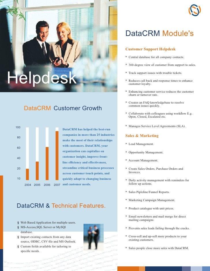 DataCRM Module's                                                                            Customer Support Helpdesk     ...