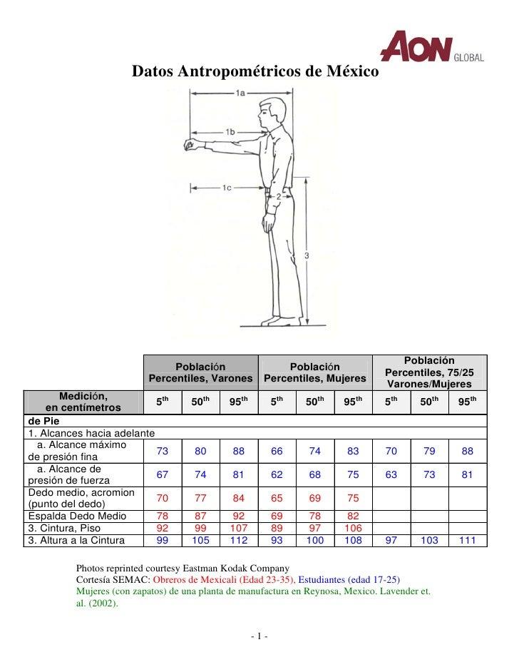 datos antropometricos mexico
