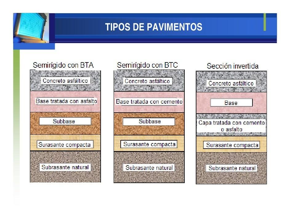 Diapositias de evaluacion de pavimentos - Tipos de pavimentos ...