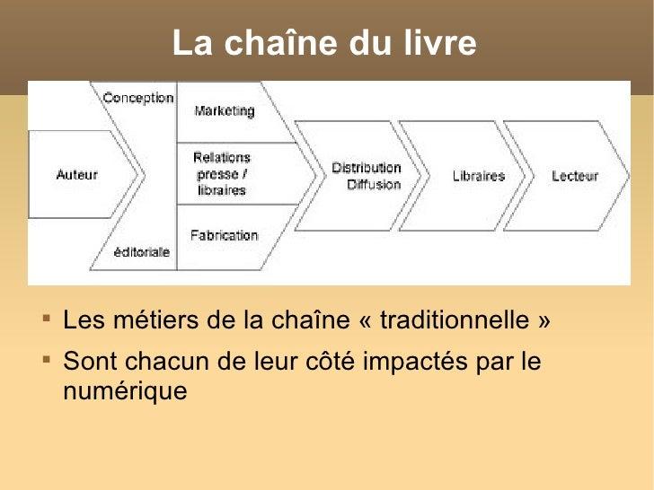 La chaîne du livre <ul><li>Les métiers de la chaîne «traditionnelle» </li></ul><ul><li>Sont chacun de leur côté impactés...