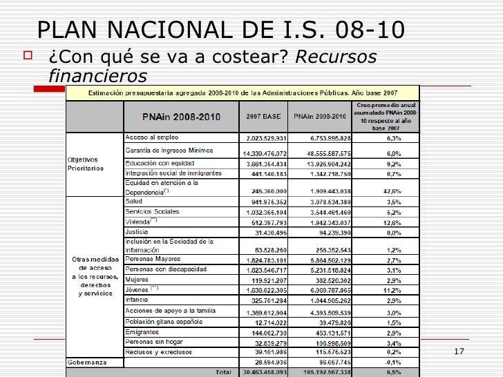 PLAN NACIONAL DE I.S. 08-10 <ul><li>¿Con qué se va a costear?  Recursos financieros </li></ul>
