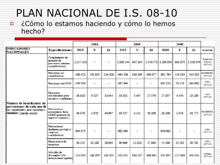 PLAN NACIONAL DE I.S. 08-10 <ul><li>¿Cómo lo estamos haciendo y cómo lo hemos hecho? </li></ul>