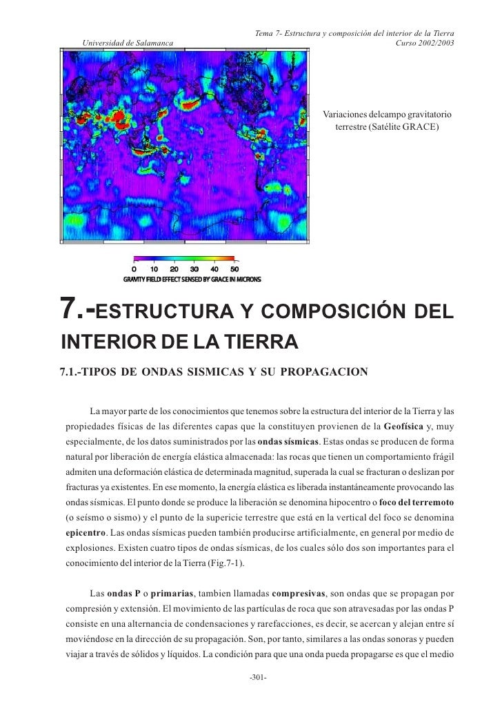 Tema 7- Estructura y composición del interior de la Tierra     Universidad de Salamanca                                   ...