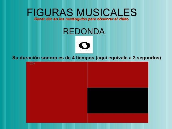 FIGURAS MUSICALES Su duración sonora es de 4 tiempos (aquí equivale a 2 segundos) REDONDA Hacer clic en los rectángulos pa...