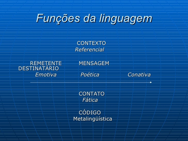 Funções da linguagem <ul><li>  </li></ul><ul><li>  CONTEXTO </li></ul><ul><li>  Referencial </li></ul><ul><li>REMETENTE   ...