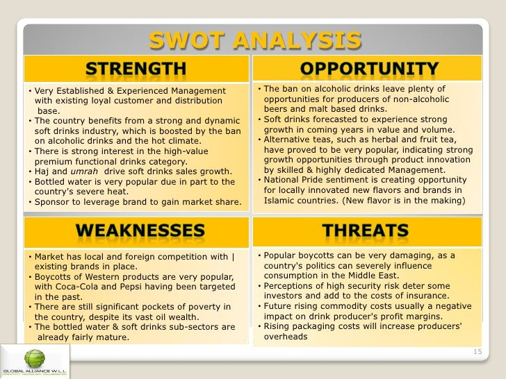 swot analysis of a meat industry Your restaurant may serve the most delicious food or provide the best table service in your area as you prepare to perform your swot analysis swot analysis for the fashion industry [strength weakness opportunity.