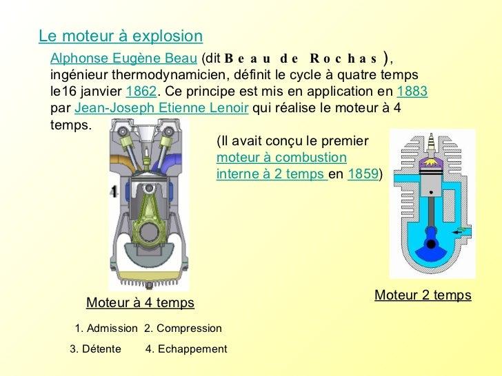 Le moteur à explosion Moteur à 4 temps Moteur 2 temps 1. Admission  2. Compression 3. Détente  4. Echappement Alphonse Eug...