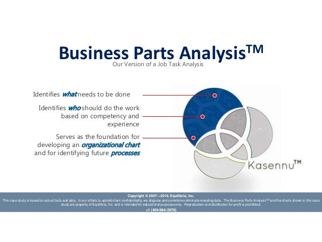 small business analysis As of sep 2018, the average pay for a business analyst (unspecified type) is $59343 annually  because it is a small business i can make a difference easily.