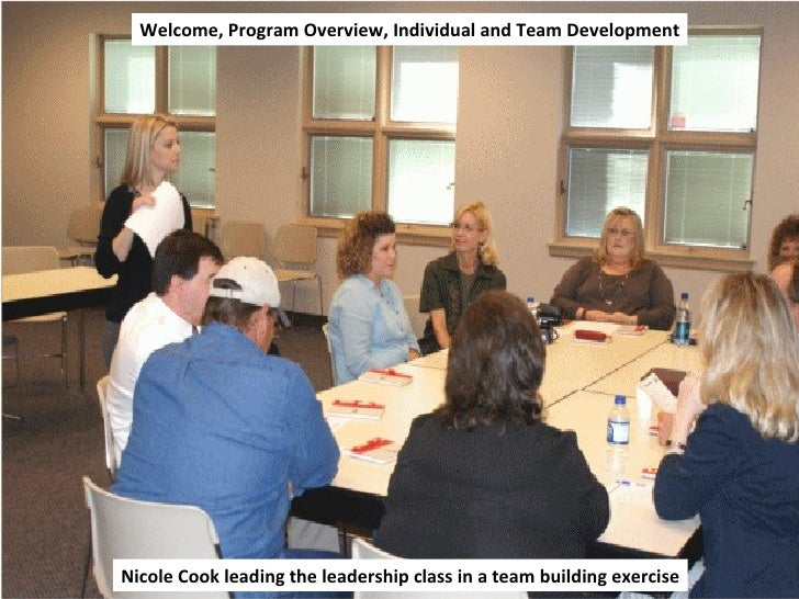 Nicole Cook leading the leadership class in a team building exercise Welcome, Program Overview, Individual and Team Develo...