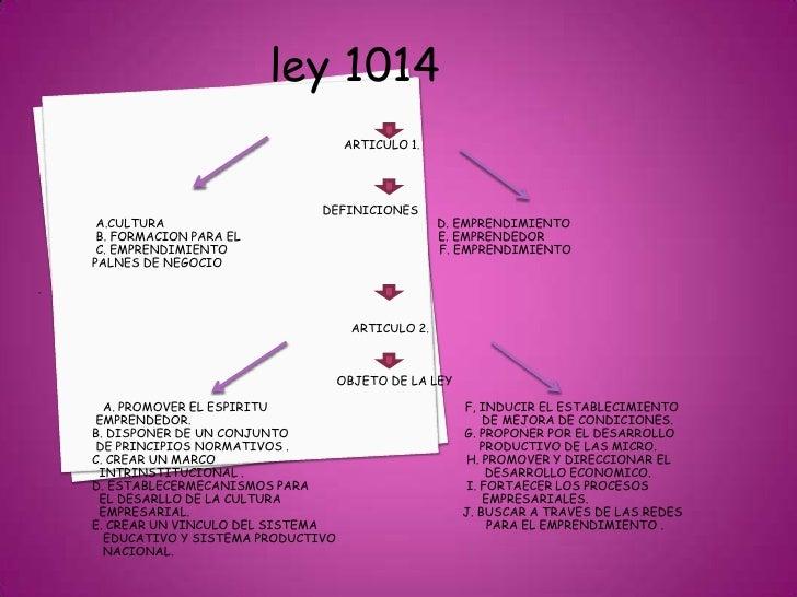 ley 1014<br />                                                                                     ARTICULO 1.<br />      ...