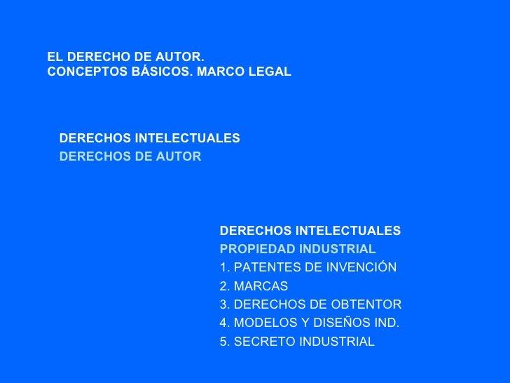 EL DERECHO DE AUTOR.  CONCEPTOS BÁSICOS. MARCO LEGAL DERECHOS INTELECTUALES DERECHOS DE AUTOR   DERECHOS INTELECTUALES PRO...