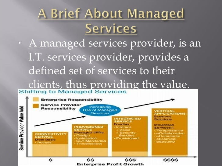 Image result for IT Managed Service