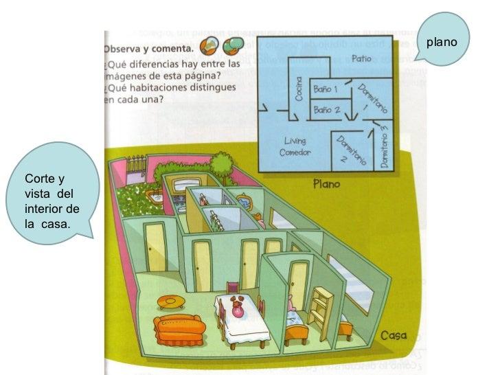 Localización De Una Casa En El Mapa: PLANOS Y MAPAS