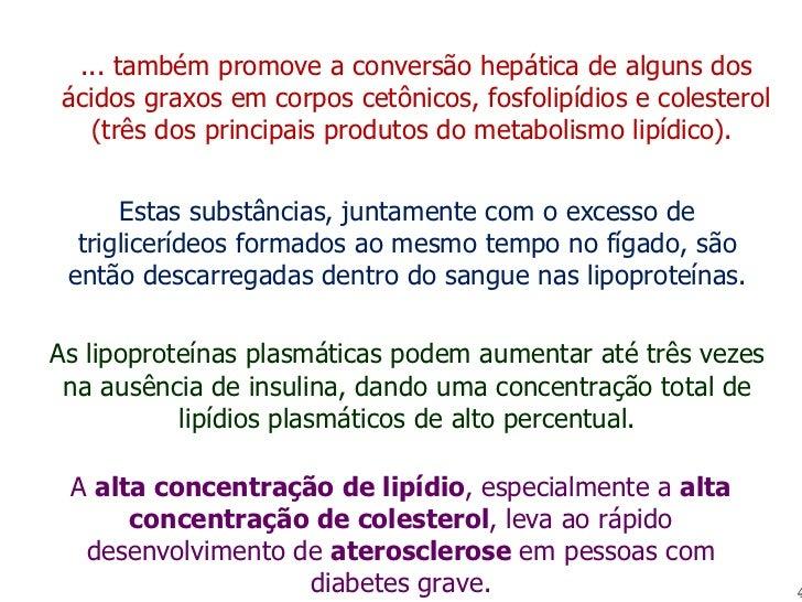 <ul><li>... também promove a conversão hepática de alguns dos ácidos graxos em corpos cetônicos, fosfolipídios e colestero...