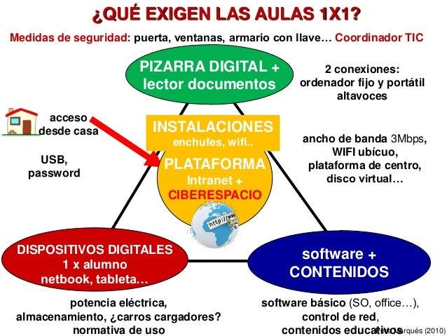 PIZARRA DIGITAL + lector documentos software + CONTENIDOS potencia eléctrica, almacenamiento, ¿carros cargadores? normativ...