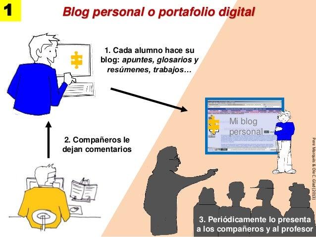 1. Cada alumno hace su blog: apuntes, glosarios y resúmenes, trabajos… Pere Marquès & Ole C. Glad (2013) Mi blog personal ...