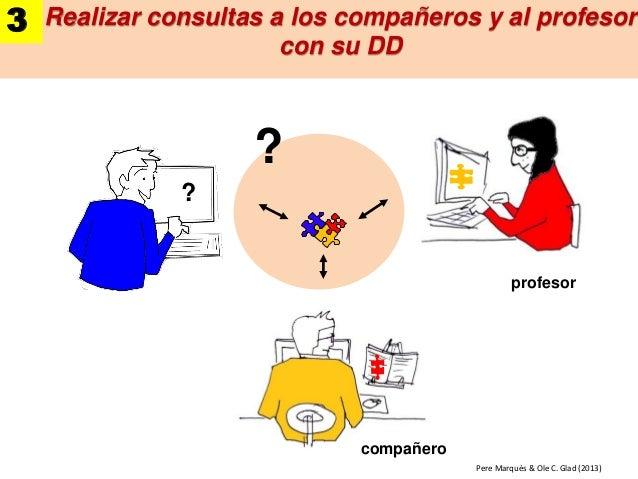 Pere Marquès & Ole C. Glad (2013) Realizar consultas a los compañeros y al profesor con su DD 3 compañero profesor ? ?