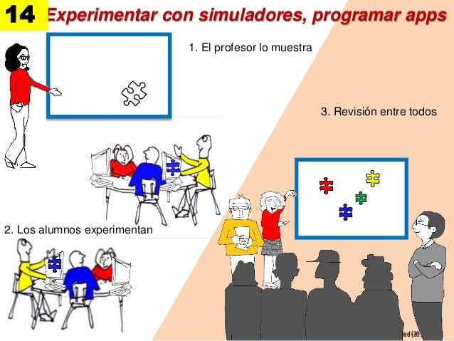Experimentar con simuladores, programar apps14 Pere Marquès & Ole C. Glad (2013)Pere Marquès & Ole C. Glad (2013) 1. Se ha...