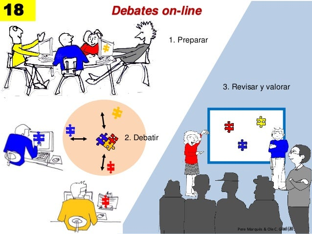 Debates on-line18 Pere Marquès & Ole C. Glad (2013)Pere Marquès & Ole C. Glad (2013) 1. Preparar 2. Debatir 3. Revisar y v...