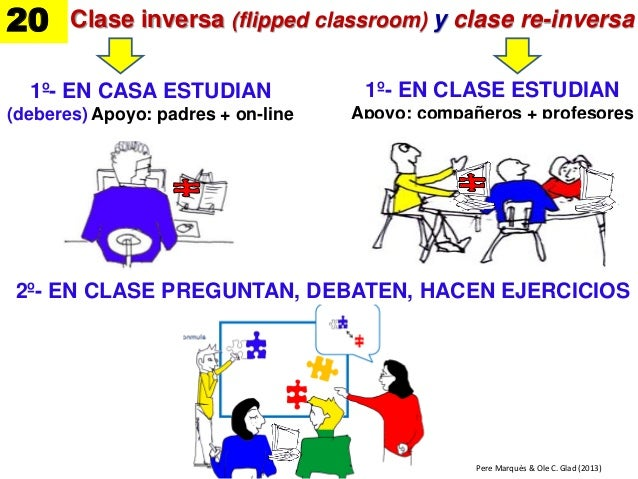 Clase inversa (flipped classroom) y clase re-inversa 1º- EN CASA ESTUDIAN (deberes) Apoyo: padres + on-line 1º- EN CLASE E...