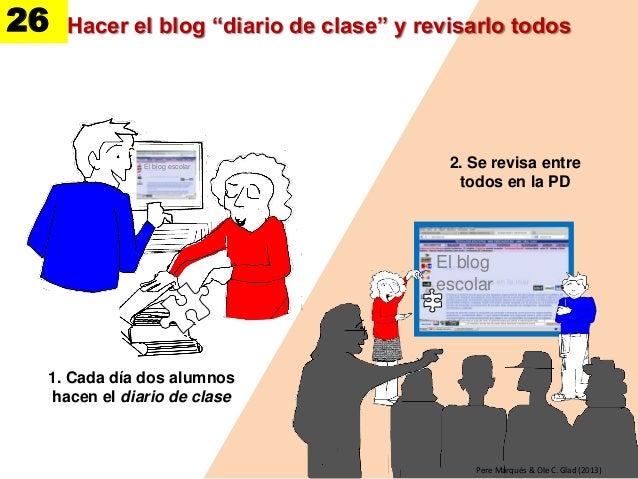 """Hacer el blog """"diario de clase"""" y revisarlo todos 1. Cada día dos alumnos hacen el diario de clase 2. Se revisa entre todo..."""