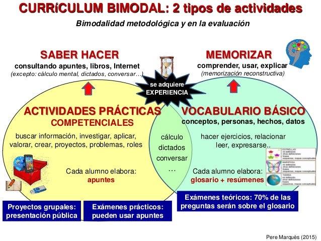 Pere Marquès (2015) Bimodalidad metodológica y en la evaluación CURRíCULUM BIMODAL: 2 tipos de actividades ACTIVIDADES PRÁ...