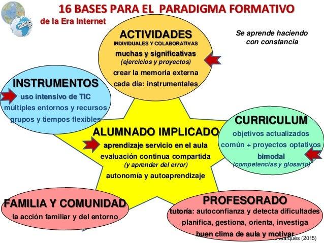 Pere Marquès (2015) 16 BASES PARA EL PARADIGMA FORMATIVO de la Era Internet CURRICULUM objetivos actualizados común + proy...