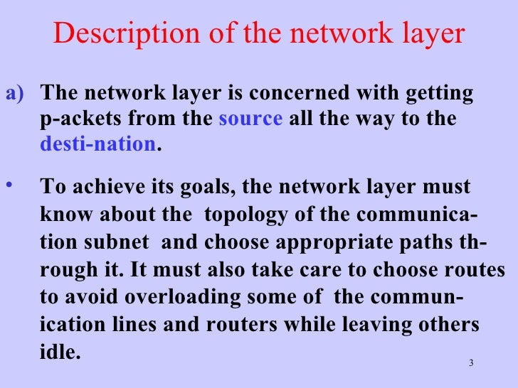 Network Layer,Computer Networks Slide 3