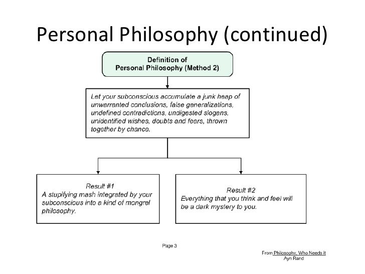 definition of philosophy Posts about meaning and definition of philosophy written by dr desh raj  sirswal.