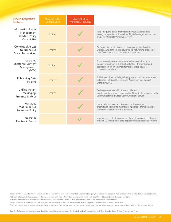 microsoft office versions comparison chart
