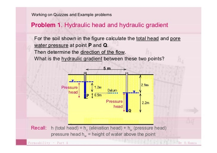 Basics Of Groundwater Hydrology In Geotechnical Engineering Permeabi - How to determine elevation