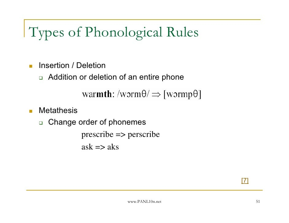 Phonological Processing Disorders