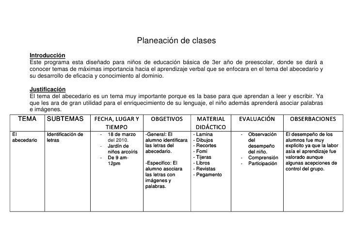 TEMASUBTEMASFECHA, LUGAR Y TIEMPOOBGETIVOSMATERIAL DIDÁCTICOEVALUACIÓNOBSERBACIONESEl abecedarioIdentificación de letras18...