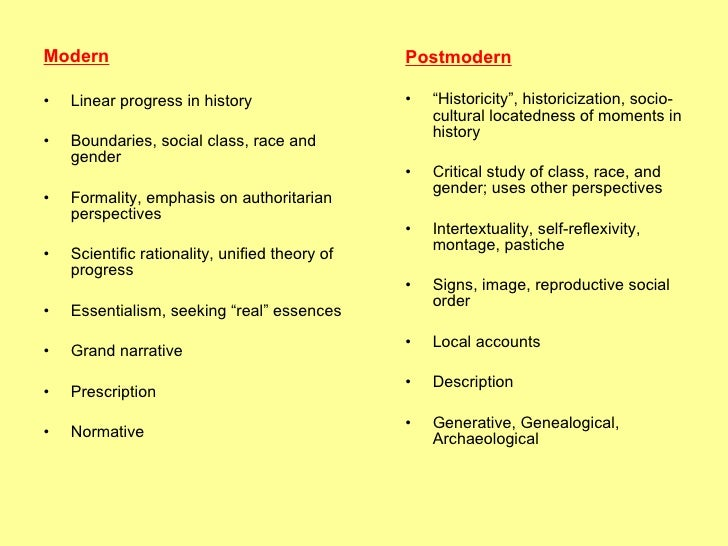 "what is postmodernism essay example Klages' presents a brilliant introduction to postmodernist thinking in her article, ""postmodernism"" the article discusses the fact that postmodernists do not believe in the idea of ""universal truths,"" and that, in fact, ""disorder"" is perfectly reasonable seeing as there does not exist a single way to establish."