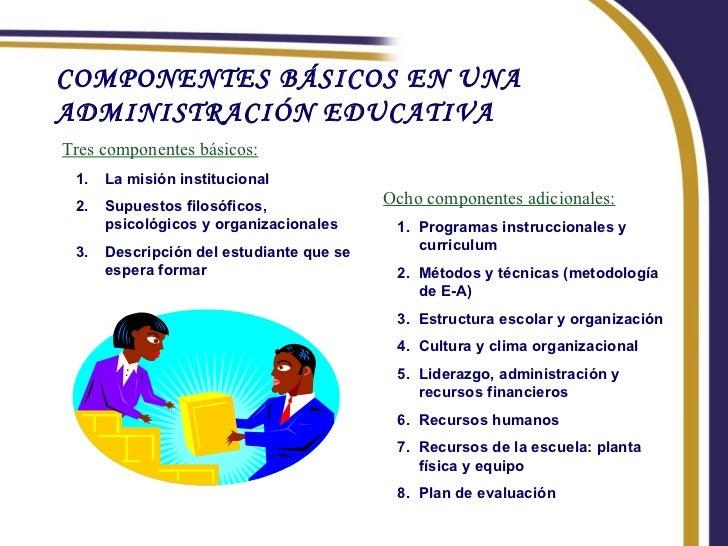Administraci n educativa for Concepto de organizacion de oficina