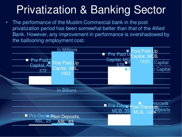privatization pakistans banking sector Ress than india for example, the government of pakistan has privatized several  financial institutions, a key infrastructure sector we discuss.
