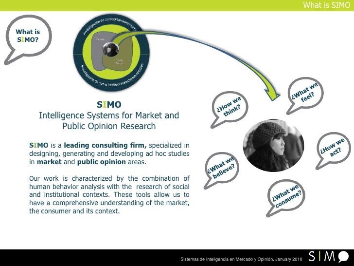 Presentation SIMO English <- Market and Public Opinion Slide 2