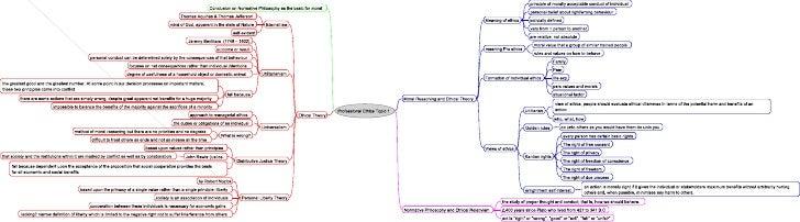 OUMM3203 - PROFESSIONAL ETHICS: Topic 1
