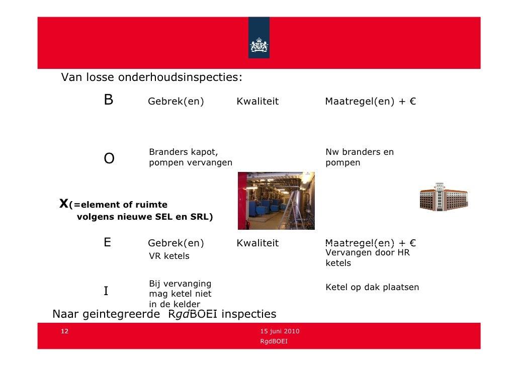 Van losse onderhoudsinspecties:             B       Gebrek(en)         Kwaliteit           Maatregel(en) + €              ...