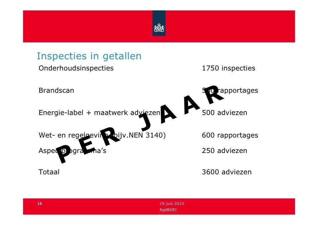 Inspecties in getallen Onderhoudsinspecties                            1750 inspecties                                    ...
