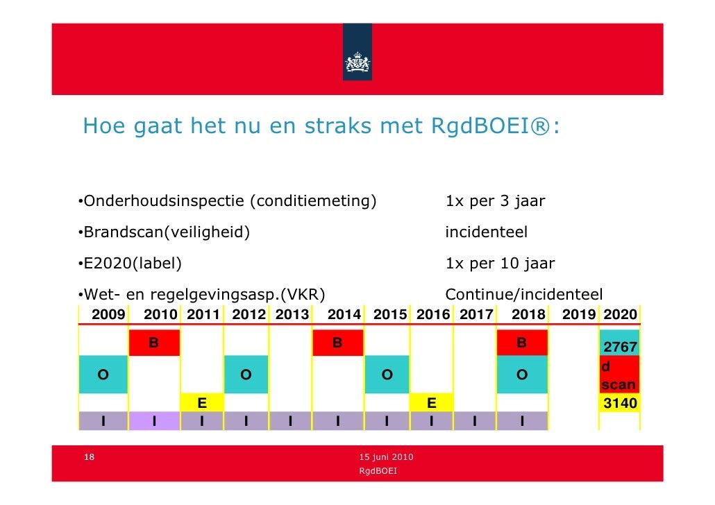 Hoe gaat het nu en straks met RgdBOEI®:   •Onderhoudsinspectie (conditiemeting)                   1x per 3 jaar  •Brandsca...