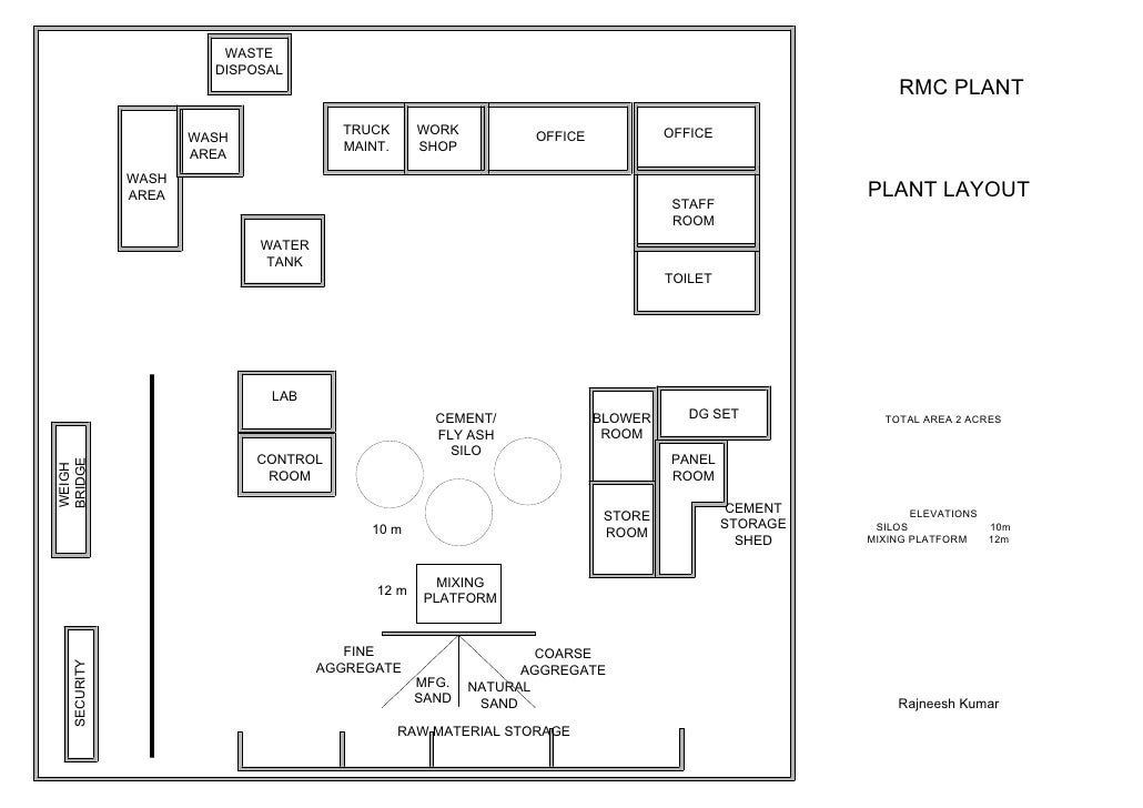 Rmc Plant Layout