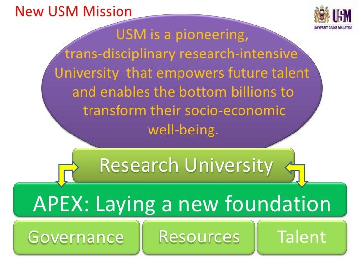 New USM Mission<br />USM is a pioneering,                                 trans-disciplinary research-intensive      Uni...