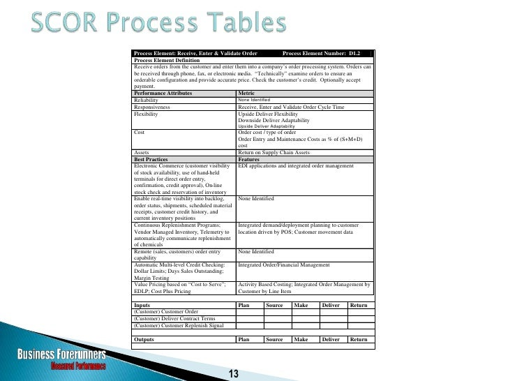 • (P2) Supply Plans      • (Customer) Customer                                                                            ...