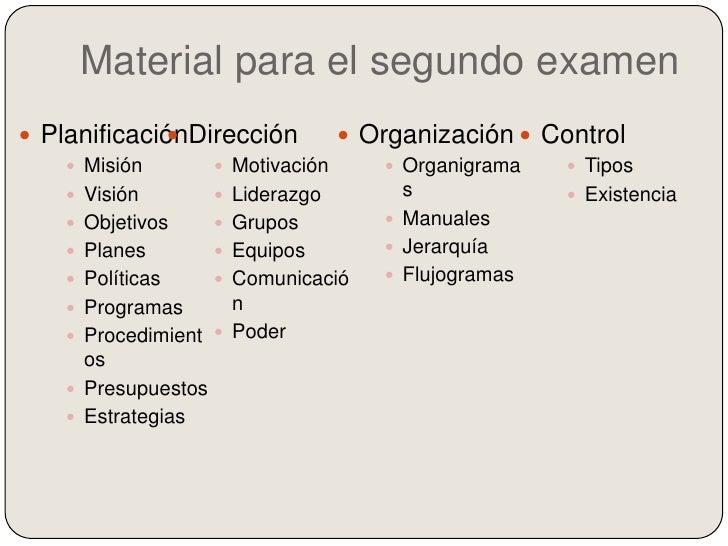 Material para el segundo examen<br />Planificación<br />Misión<br />Visión <br />Objetivos<br />Planes<br />Políticas <br ...