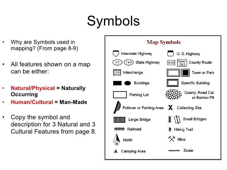 Map Symbols For Kids Printables Infovisual