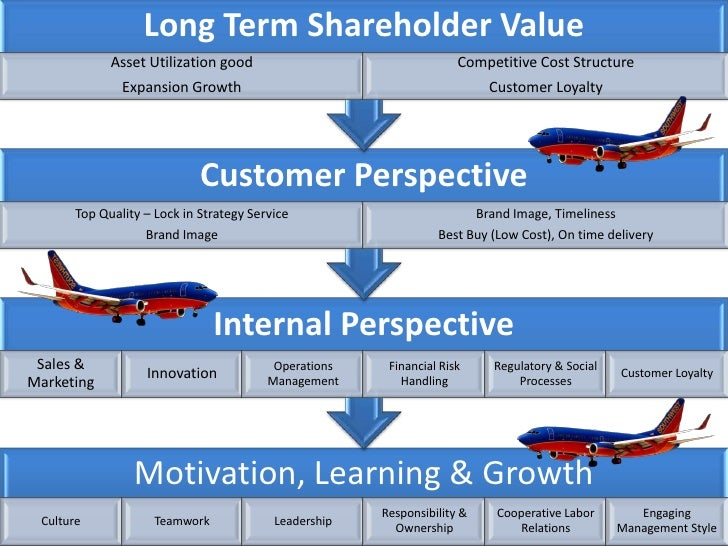 a competitor analysis of southwest airlines Who are american airlines' main competitors (de, jblu)  the following are the top four competitors to american airlines 1 southwest airlines company  stock analysis stock simulator.